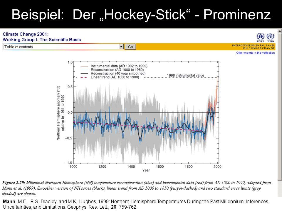 Beispiel: Der Hockey-Stick - Prominenz Mann, M.E., R.S.