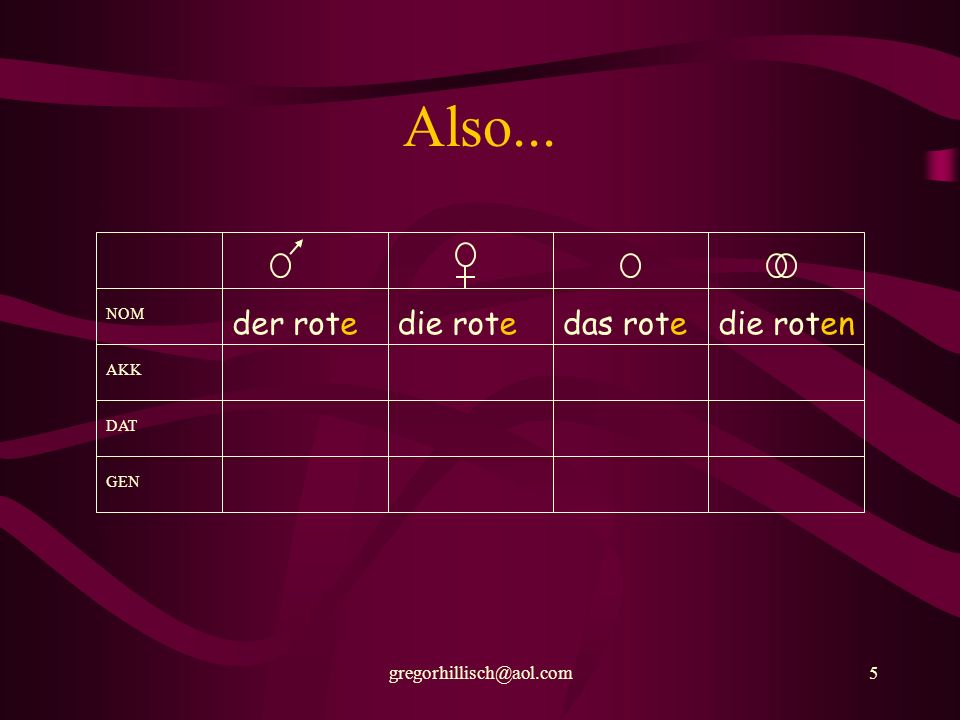 gregorhillisch@aol.com15 Wie sind die Endungen der Adjektive...