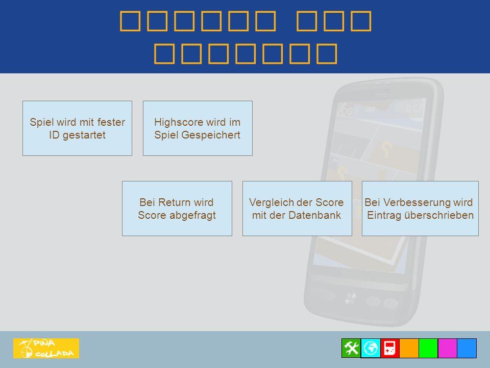Ablauf von Spielen Spiel wird mit fester ID gestartet Highscore wird im Spiel Gespeichert Bei Return wird Score abgefragt Vergleich der Score mit der Datenbank Bei Verbesserung wird Eintrag überschrieben