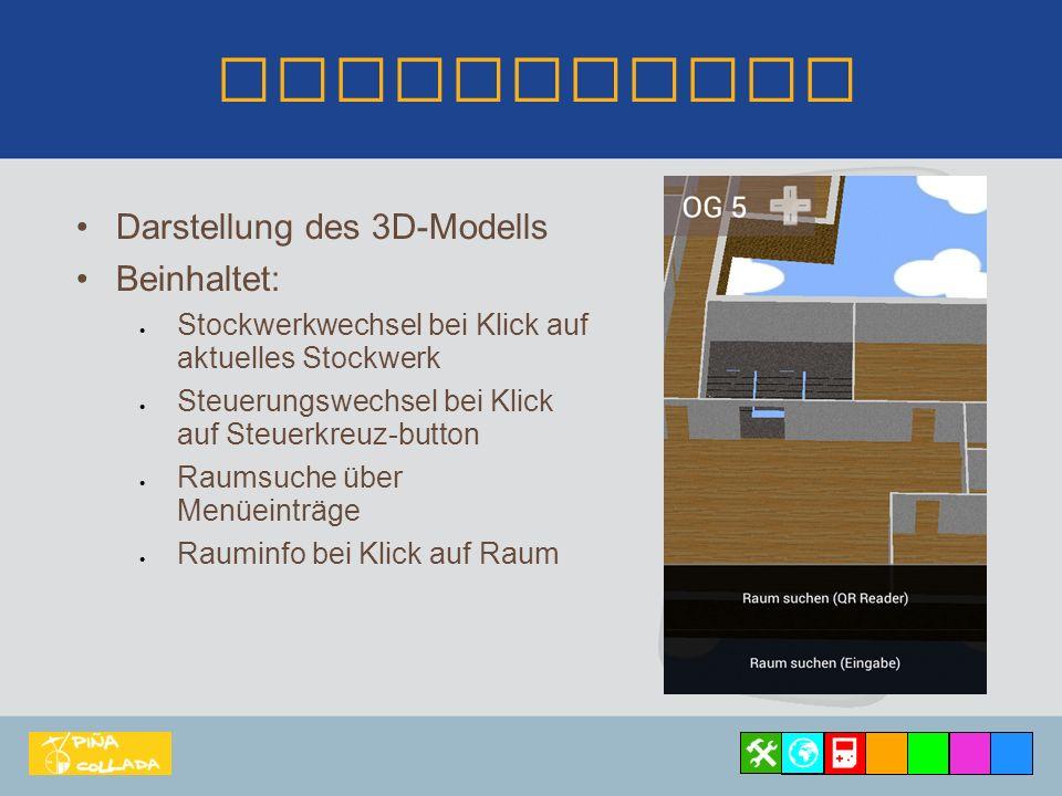 MapActivity Darstellung des 3D-Modells Beinhaltet: Stockwerkwechsel bei Klick auf aktuelles Stockwerk Steuerungswechsel bei Klick auf Steuerkreuz-button Raumsuche über Menüeinträge Rauminfo bei Klick auf Raum