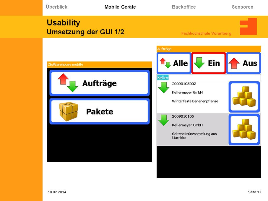 Usability Umsetzung der GUI 1/2 10.02.2014 Seite 13 Überblick Mobile Geräte Backoffice Sensoren
