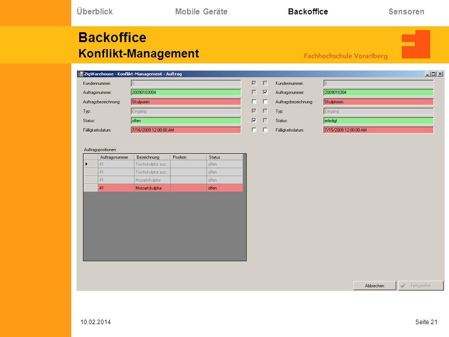 Backoffice Konflikt-Management. 10.02.2014 Seite 21 Überblick Mobile Geräte Backoffice Sensoren
