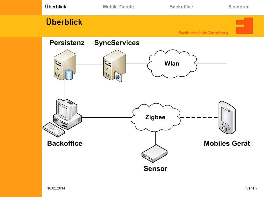 Usability Umsetzung der GUI 2/2 10.02.2014 Seite 14 Überblick Mobile Geräte Backoffice Sensoren
