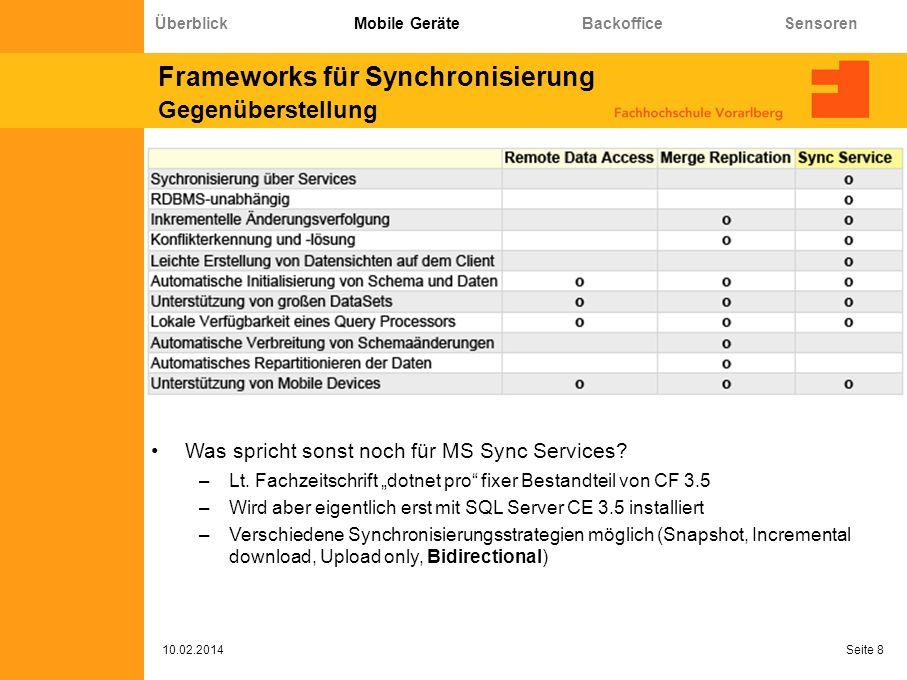 Frameworks für Synchronisierung Gegenüberstellung 10.02.2014 Seite 8 Was spricht sonst noch für MS Sync Services.