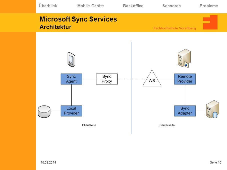 Microsoft Sync Services Architektur 10.02.2014 Seite 10 Überblick Mobile Geräte Backoffice Sensoren Probleme
