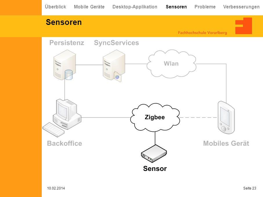 Sensoren 10.02.2014 Seite 23 Überblick Mobile Geräte Desktop-Applikation Sensoren Probleme Verbesserungen