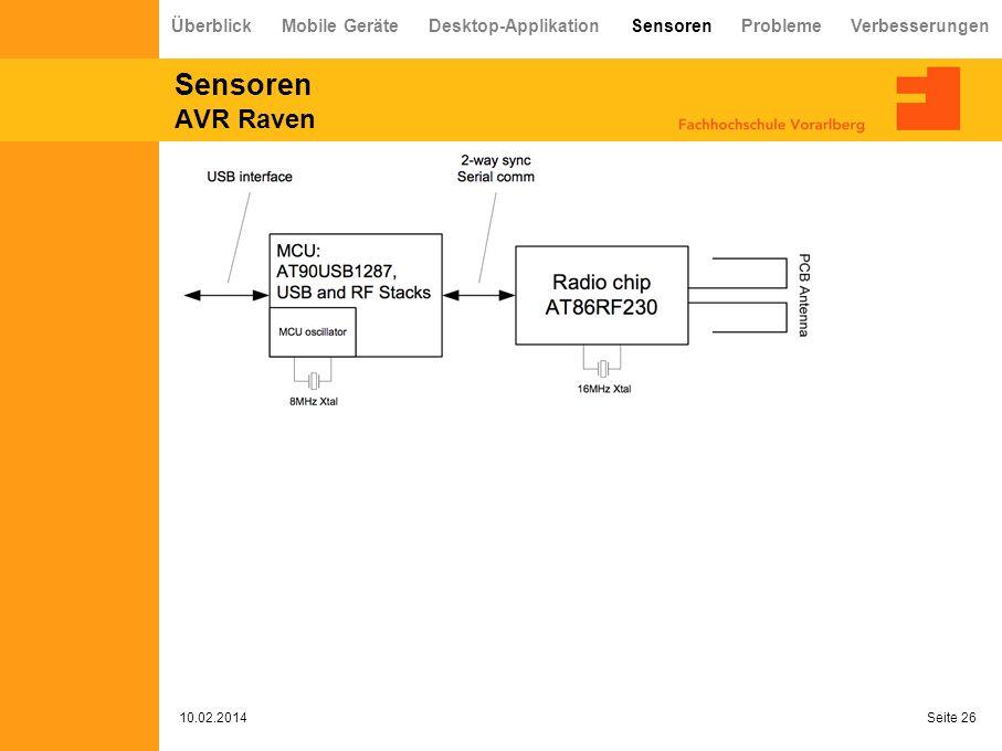 Sensoren AVR Raven 10.02.2014 Seite 26 Überblick Mobile Geräte Desktop-Applikation Sensoren Probleme Verbesserungen