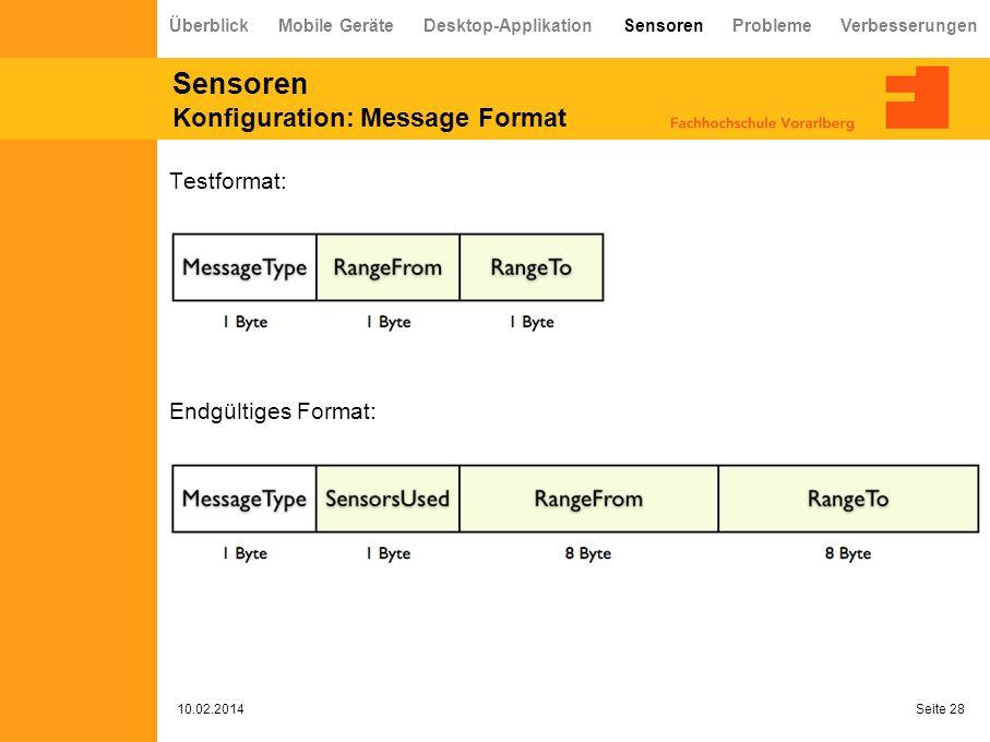 Sensoren Konfiguration: Message Format 10.02.2014 Seite 28 Überblick Mobile Geräte Desktop-Applikation Sensoren Probleme Verbesserungen Testformat: En