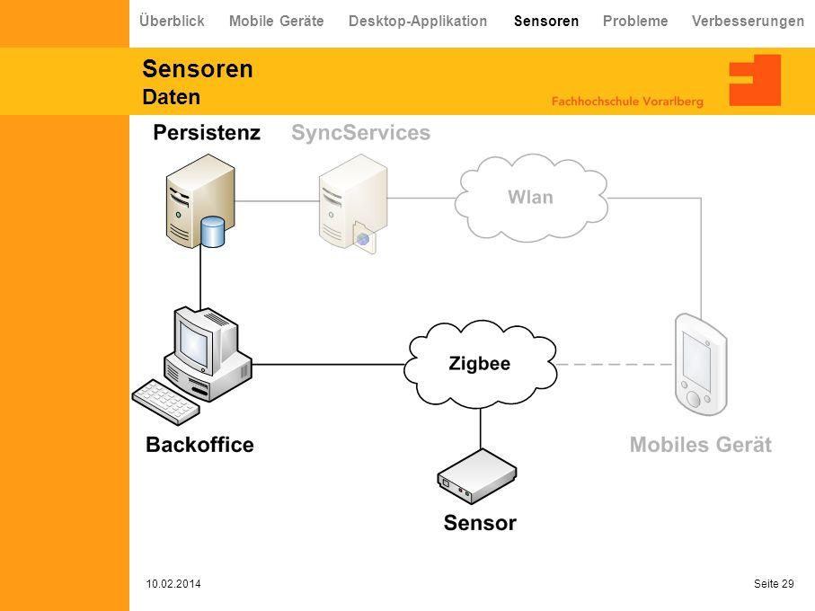 Sensoren Daten 10.02.2014 Seite 29 Überblick Mobile Geräte Desktop-Applikation Sensoren Probleme Verbesserungen