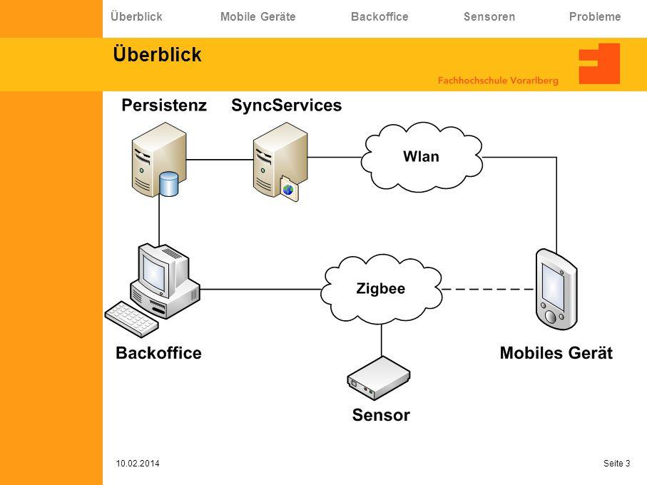 Überblick 10.02.2014 Seite 3 Überblick Mobile Geräte Backoffice Sensoren Probleme