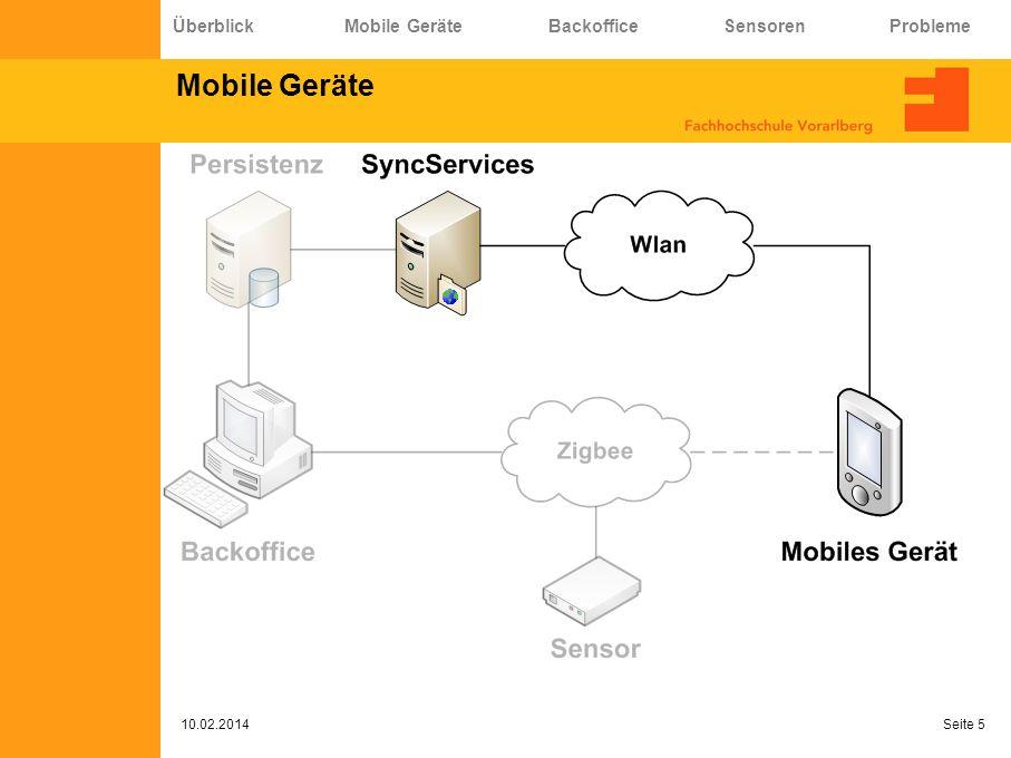 Mobile Geräte 10.02.2014 Seite 5 Überblick Mobile Geräte Backoffice Sensoren Probleme