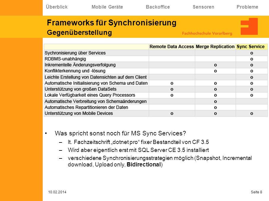 Frameworks für Synchronisierung Gegenüberstellung 10.02.2014 Seite 8 Was spricht sonst noch für MS Sync Services? –lt. Fachzeitschrift dotnet pro fixe