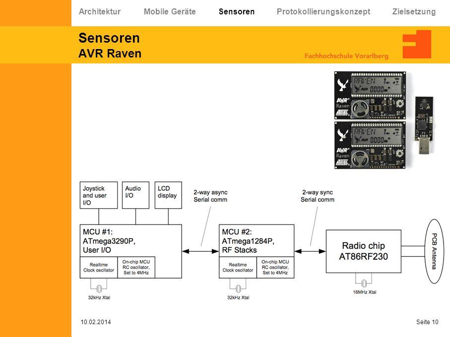 Sensoren AVR Raven 10.02.2014 Seite 10 Architektur Mobile Geräte Sensoren Protokollierungskonzept Zielsetzung