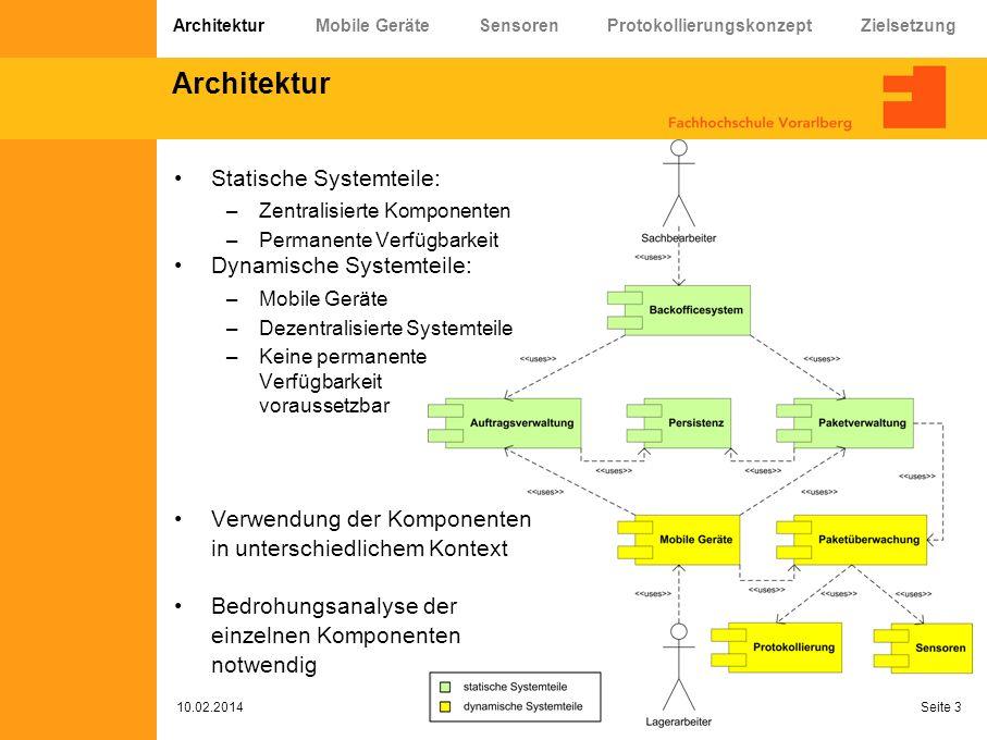 Architektur Statische Systemteile: –Zentralisierte Komponenten –Permanente Verfügbarkeit Dynamische Systemteile: –Mobile Geräte –Dezentralisierte Syst