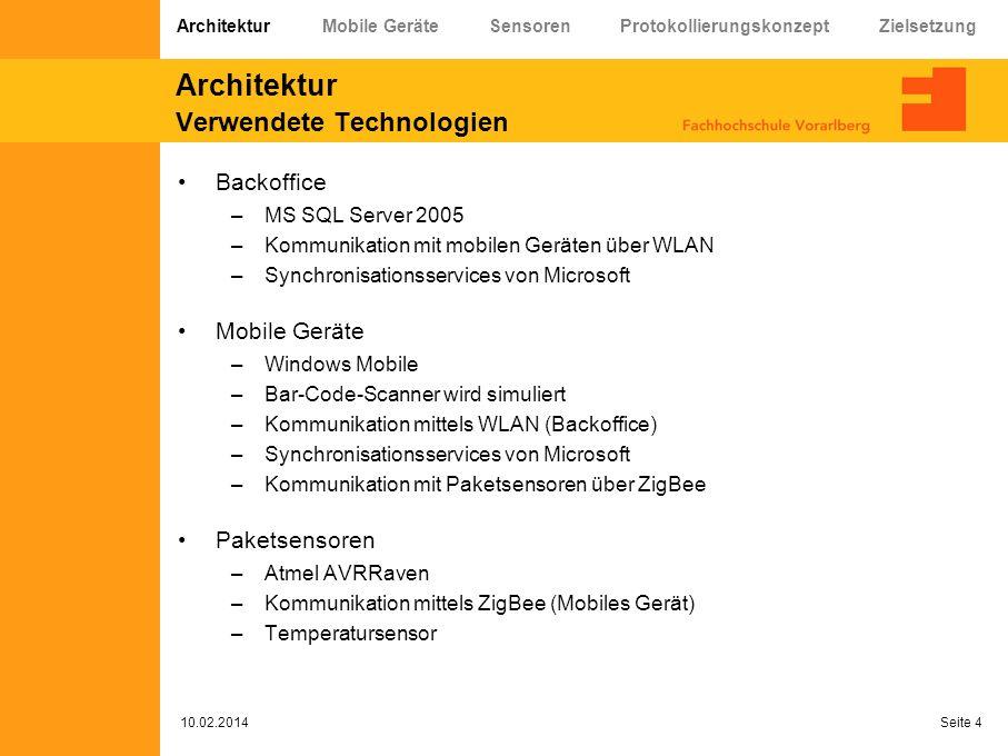 Architektur Verwendete Technologien Backoffice –MS SQL Server 2005 –Kommunikation mit mobilen Geräten über WLAN –Synchronisationsservices von Microsof