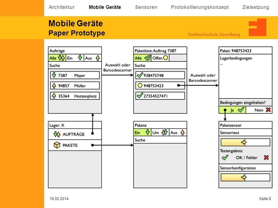 Mobile Geräte Paper Prototype 10.02.2014 Seite 8 Architektur Mobile Geräte Sensoren Protokollierungskonzept Zielsetzung