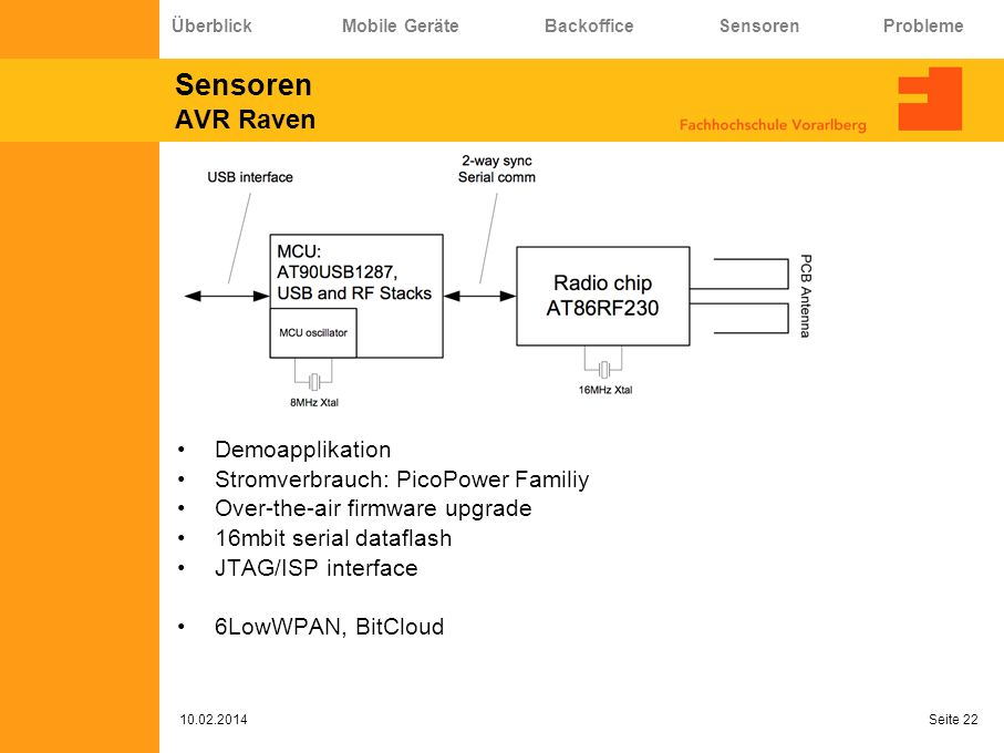 Sensoren AVR Raven Demoapplikation Stromverbrauch: PicoPower Familiy Over-the-air firmware upgrade 16mbit serial dataflash JTAG/ISP interface 6LowWPAN, BitCloud 10.02.2014 Seite 22 Überblick Mobile Geräte Backoffice Sensoren Probleme