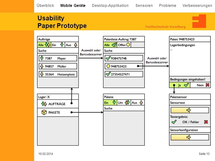 Usability Paper Prototype 10.02.2014 Seite 13 Überblick Mobile Geräte Desktop-Applikation Sensoren Probleme Verbesserungen