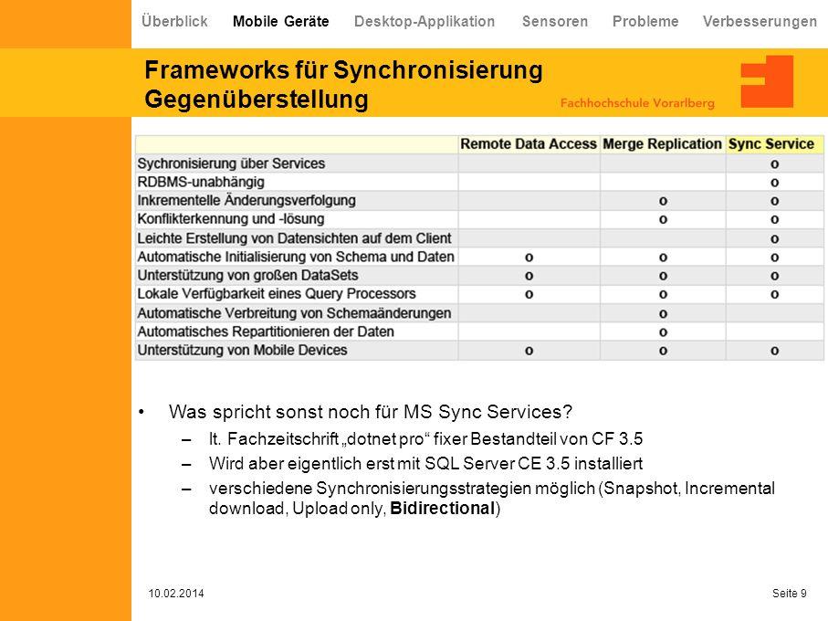 Frameworks für Synchronisierung Gegenüberstellung 10.02.2014 Seite 9 Überblick Mobile Geräte Desktop-Applikation Sensoren Probleme Verbesserungen Was spricht sonst noch für MS Sync Services.