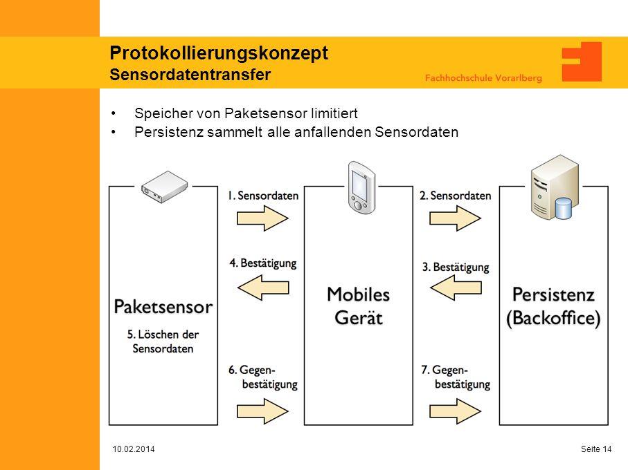 Protokollierungskonzept Sensordatentransfer 10.02.2014 Seite 14 Speicher von Paketsensor limitiert Persistenz sammelt alle anfallenden Sensordaten