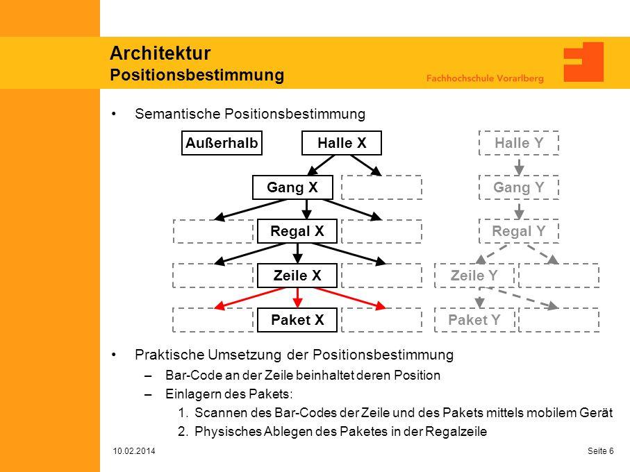 Architektur Positionsbestimmung Semantische Positionsbestimmung Praktische Umsetzung der Positionsbestimmung –Bar-Code an der Zeile beinhaltet deren P