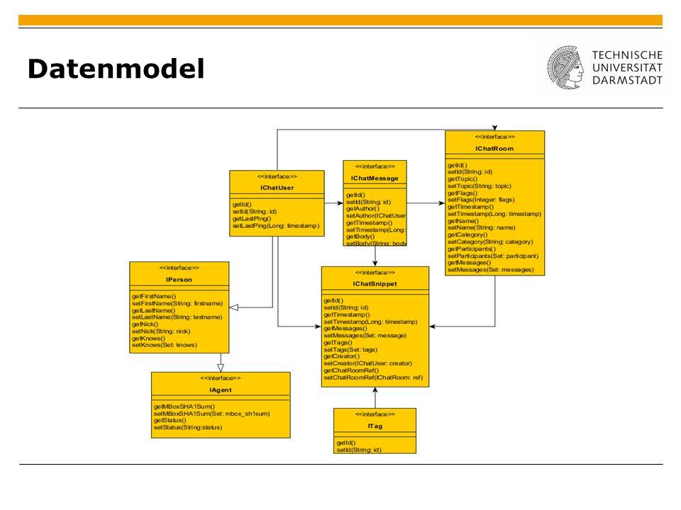 Datenmodel