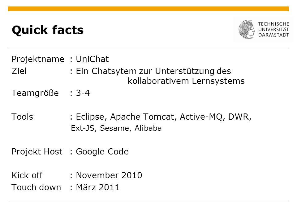 Quick facts Projektname : UniChat Ziel : Ein Chatsytem zur Unterstützung des kollaborativem Lernsystems Teamgröße: 3-4 Tools: Eclipse, Apache Tomcat,