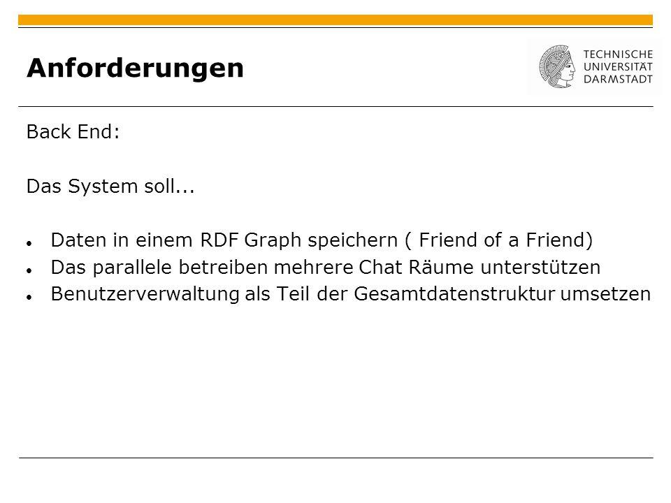Anforderungen Back End: Das System soll... Daten in einem RDF Graph speichern ( Friend of a Friend) Das parallele betreiben mehrere Chat Räume unterst