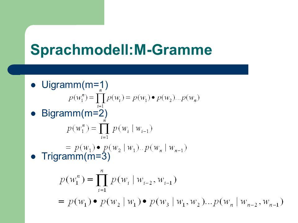 Sprachmodell:M-Gramme Uigramm(m=1) Bigramm(m=2) Trigramm(m=3)