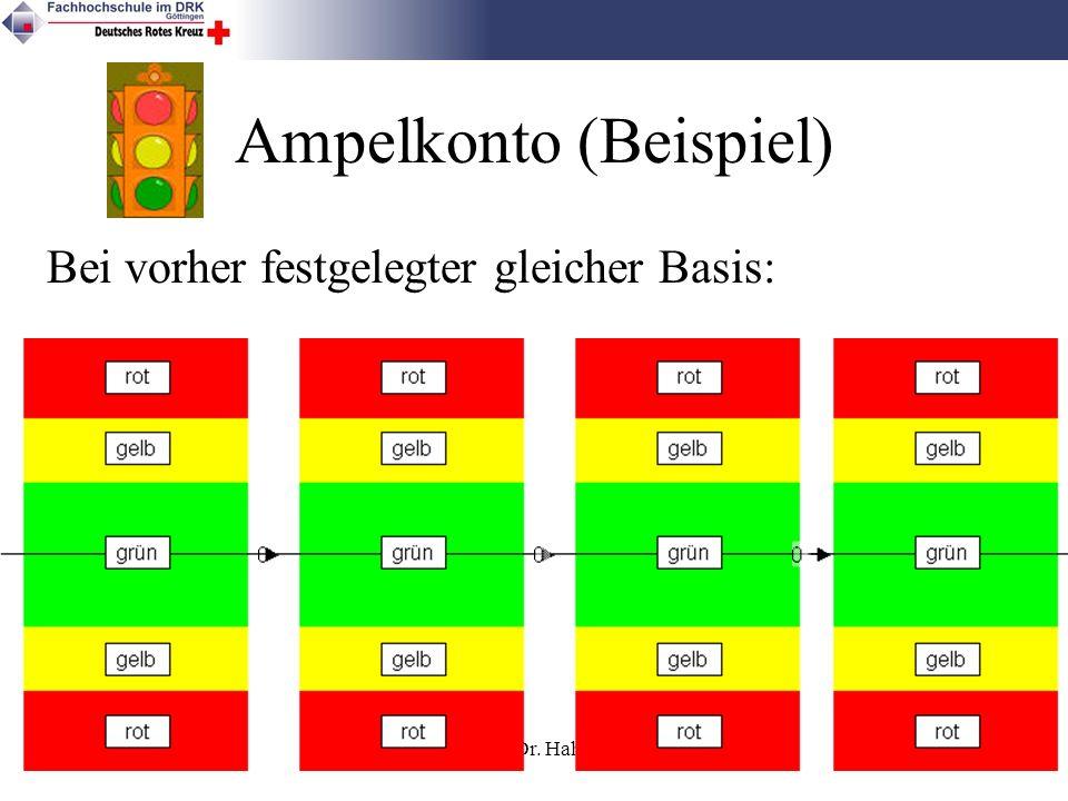 29.11.2004Prof. Dr. Hahne12 Ampelkonto (Beispiel) Bei vorher festgelegter gleicher Basis:
