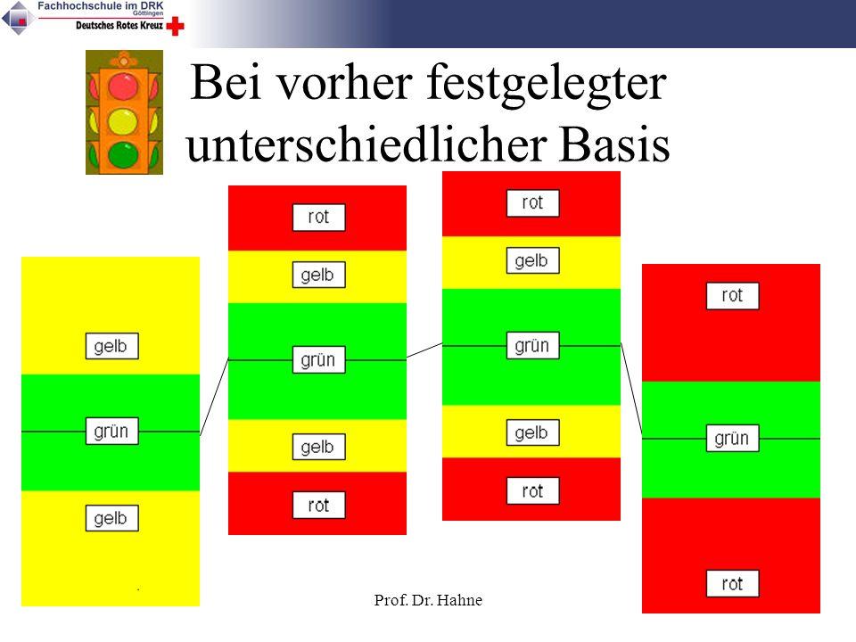 29.11.2004Prof. Dr. Hahne13 Bei vorher festgelegter unterschiedlicher Basis