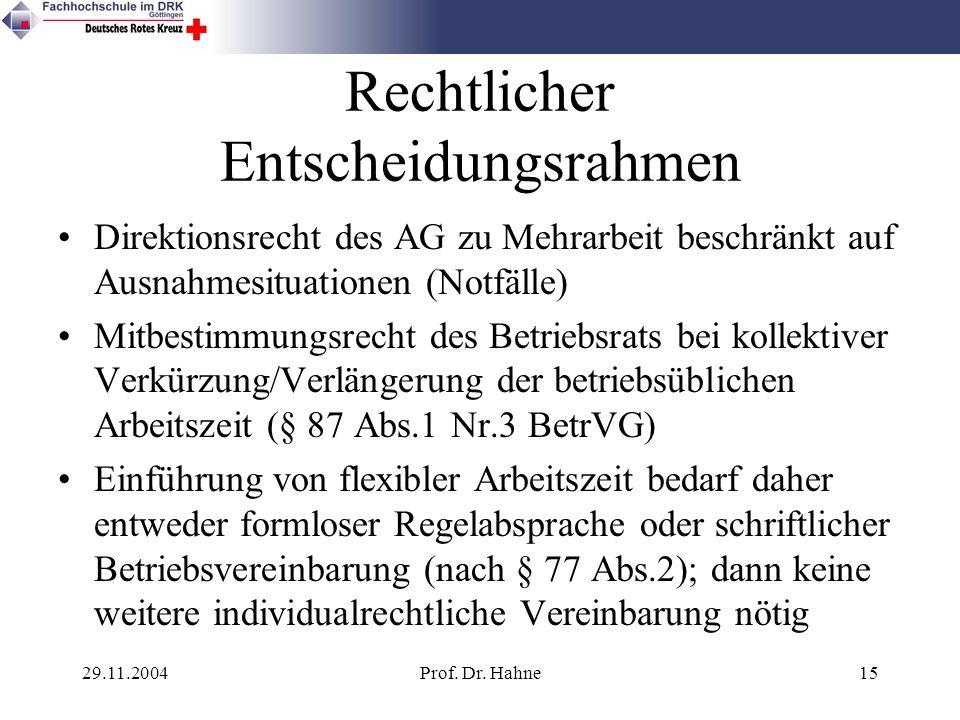 29.11.2004Prof. Dr. Hahne15 Rechtlicher Entscheidungsrahmen Direktionsrecht des AG zu Mehrarbeit beschränkt auf Ausnahmesituationen (Notfälle) Mitbest