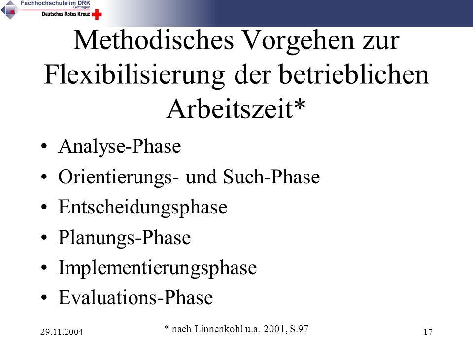 29.11.200417 Methodisches Vorgehen zur Flexibilisierung der betrieblichen Arbeitszeit* Analyse-Phase Orientierungs- und Such-Phase Entscheidungsphase
