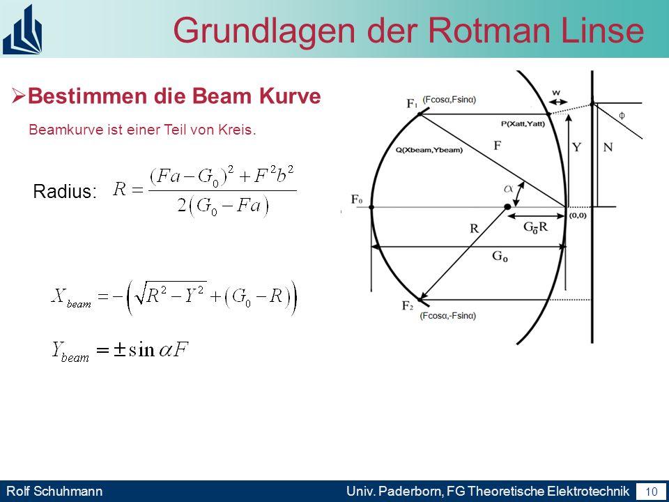 9 Rolf SchuhmannUniv. Paderborn, FG Theoretische Elektrotechnik 9 Grundlagen der Rotman Linse Bestimmen die Antenne Kurve Quadratische Gleichung: Lösu