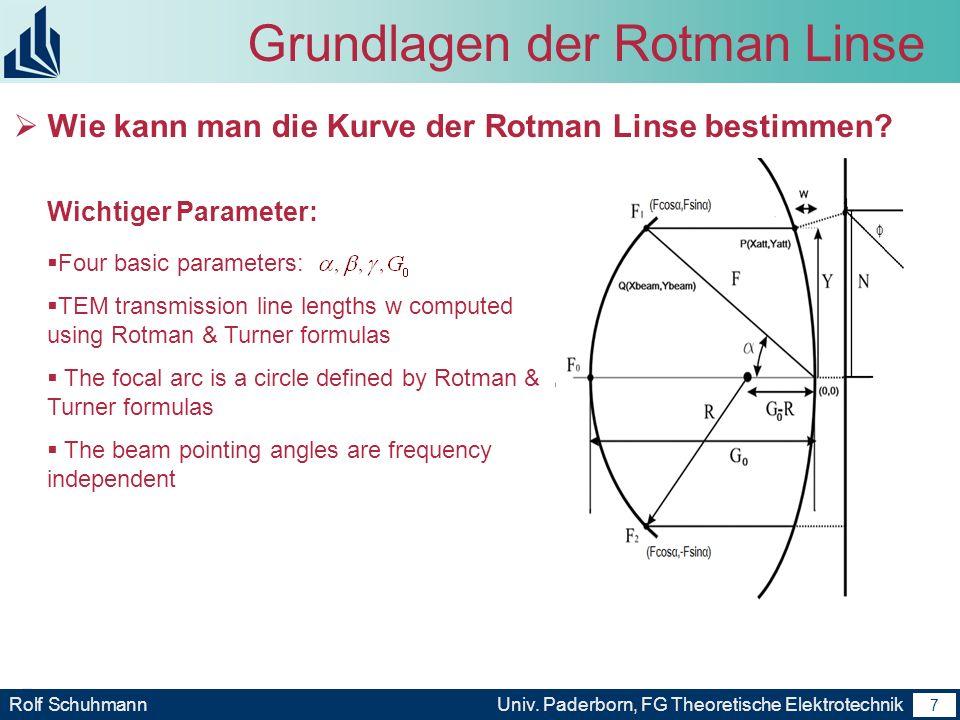 6 Rolf SchuhmannUniv. Paderborn, FG Theoretische Elektrotechnik 6 Grundlagen der Rotman Linse Begriff der Rotman Linse Echtzeit-Verzögerung Beamformer
