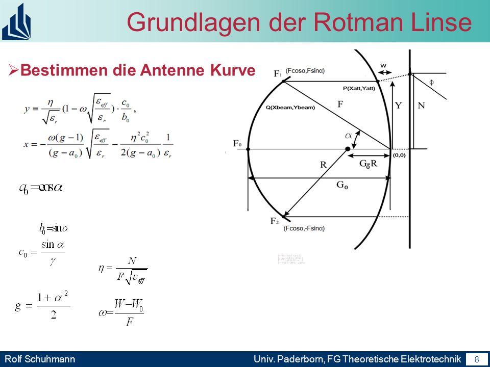 7 Rolf SchuhmannUniv. Paderborn, FG Theoretische Elektrotechnik 7 Grundlagen der Rotman Linse Wie kann man die Kurve der Rotman Linse bestimmen? Wicht