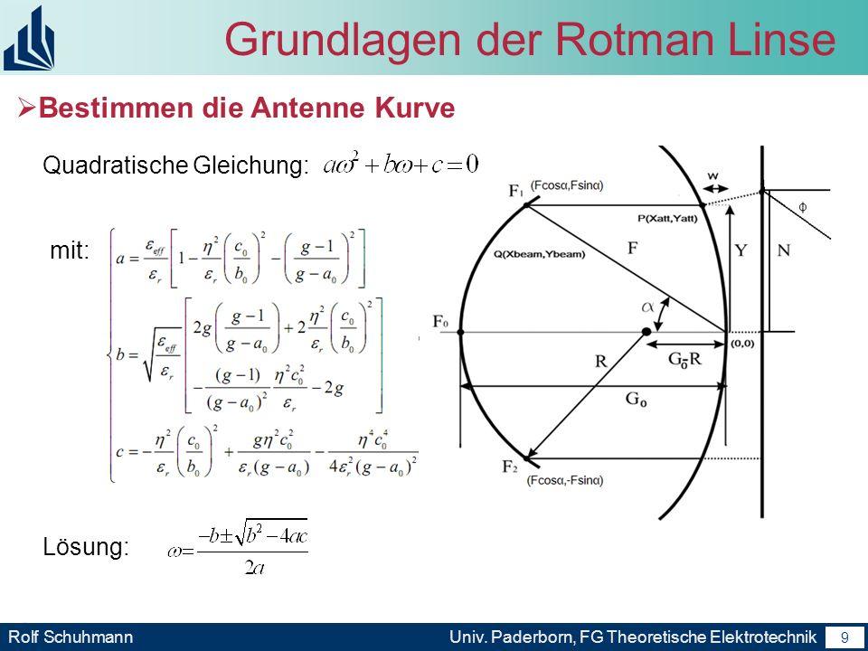 8 Rolf SchuhmannUniv. Paderborn, FG Theoretische Elektrotechnik 8 Grundlagen der Rotman Linse Bestimmen die Antenne Kurve
