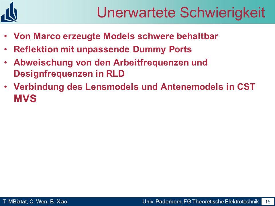 14 T. MBiatat, C. Wen, B. XiaoUniv. Paderborn, FG Theoretische Elektrotechnik 14 Analyse-Tools