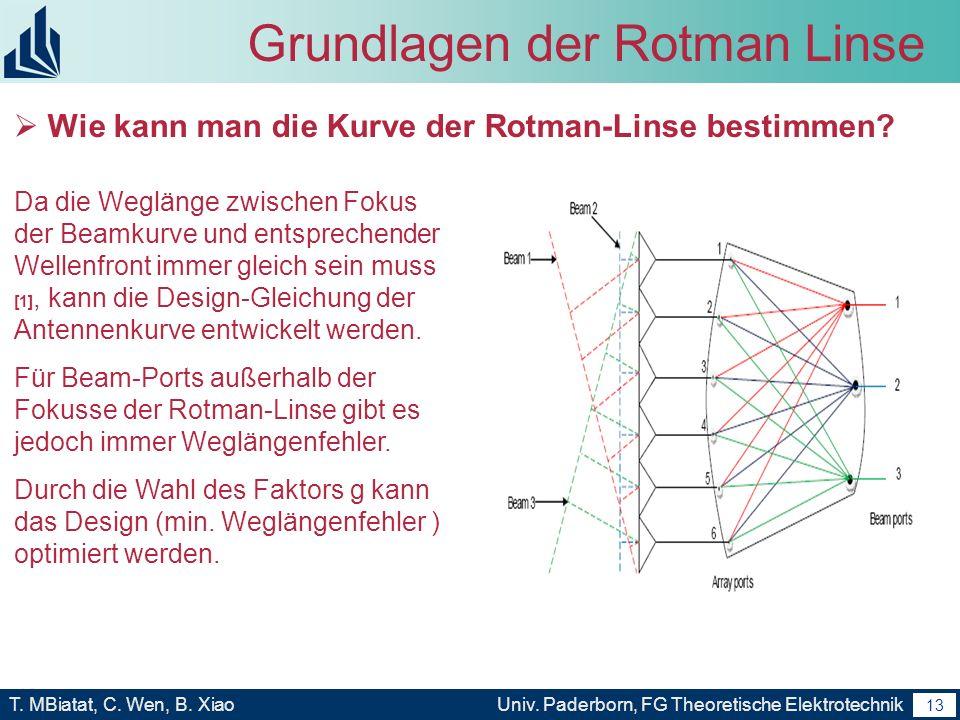 12 T. MBiatat, C. Wen, B. XiaoUniv. Paderborn, FG Theoretische Elektrotechnik 12 Grundlagen der Rotman Linse Analytisches Modell einer Rotman-Linse Ro