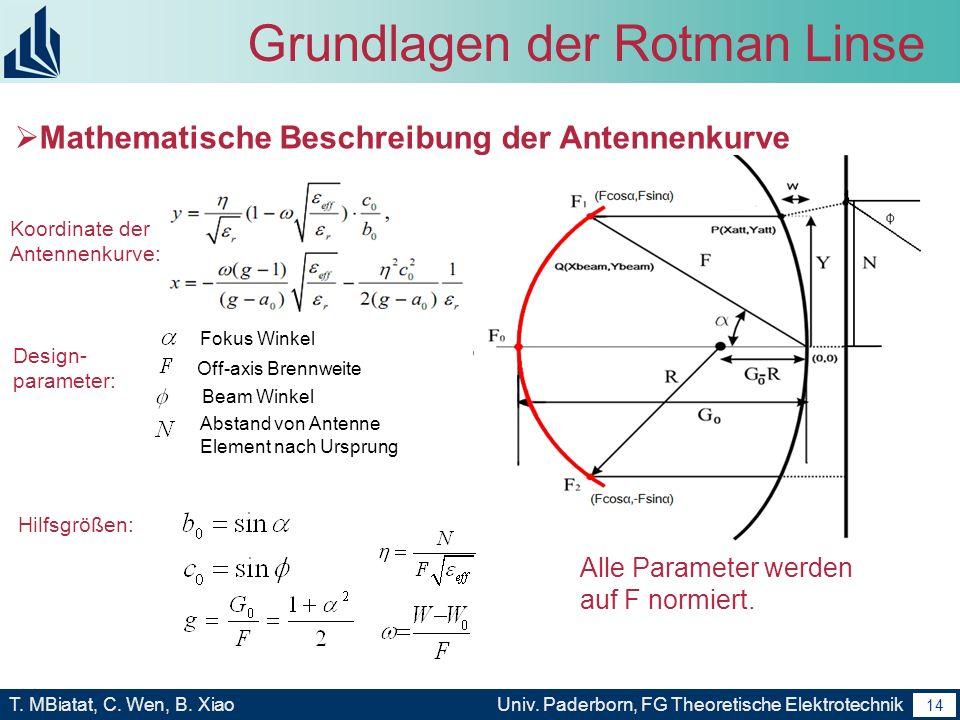 13 T. MBiatat, C. Wen, B. XiaoUniv. Paderborn, FG Theoretische Elektrotechnik 13 Grundlagen der Rotman Linse Wie kann man die Kurve der Rotman-Linse b