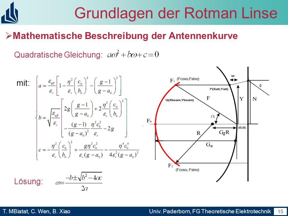 14 T. MBiatat, C. Wen, B. XiaoUniv. Paderborn, FG Theoretische Elektrotechnik 14 Grundlagen der Rotman Linse Mathematische Beschreibung der Antennenku