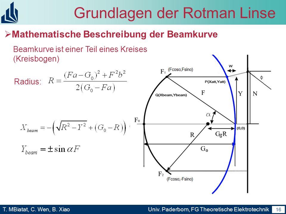 15 T. MBiatat, C. Wen, B. XiaoUniv. Paderborn, FG Theoretische Elektrotechnik 15 Grundlagen der Rotman Linse Mathematische Beschreibung der Antennenku