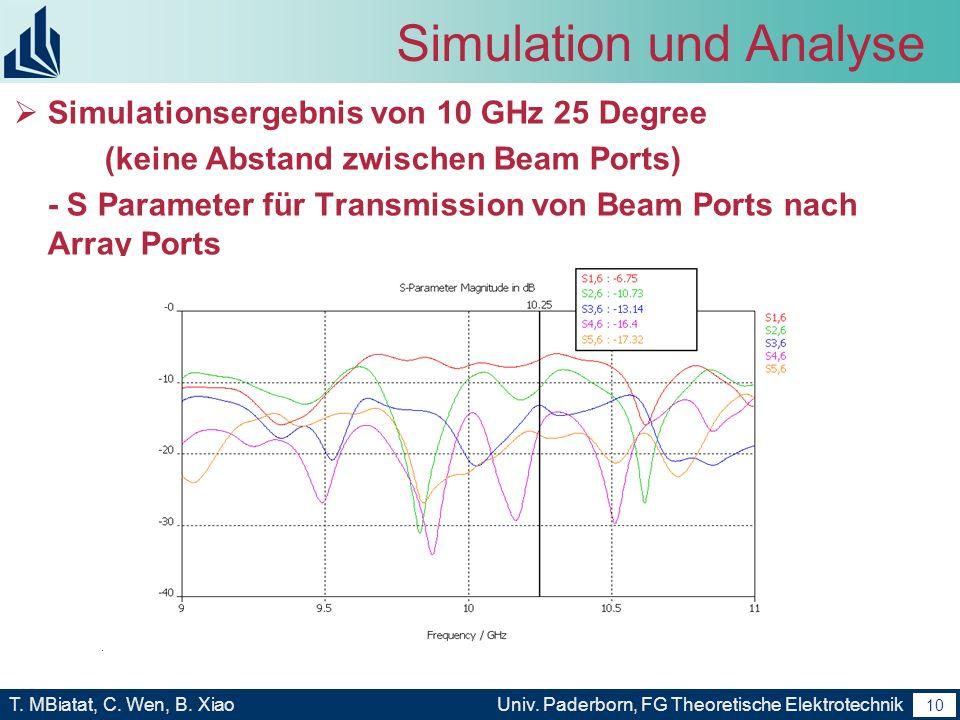 9 T. MBiatat, C. Wen, B. XiaoUniv. Paderborn, FG Theoretische Elektrotechnik 9 Simulation und Analyse Simulationsergebnis von 10 GHz 25 Degree (keine