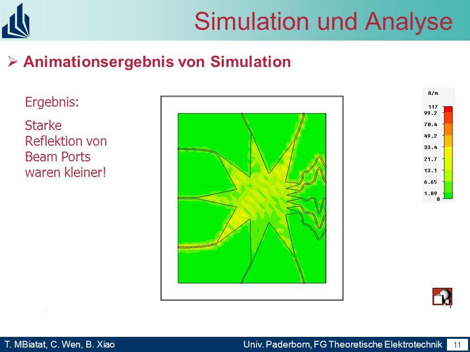 10 T. MBiatat, C. Wen, B. XiaoUniv. Paderborn, FG Theoretische Elektrotechnik 10 Simulation und Analyse Simulationsergebnis von 10 GHz 25 Degree (kein
