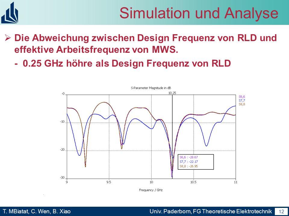 11 T. MBiatat, C. Wen, B. XiaoUniv. Paderborn, FG Theoretische Elektrotechnik 11 Simulation und Analyse Animationsergebnis von Simulation Ergebnis: St