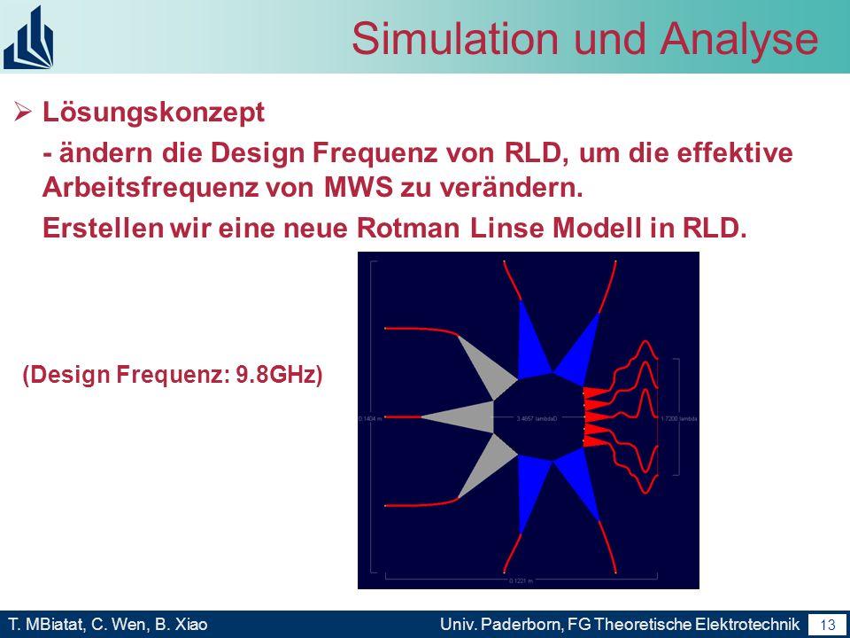 12 T. MBiatat, C. Wen, B. XiaoUniv. Paderborn, FG Theoretische Elektrotechnik 12 Simulation und Analyse Die Abweichung zwischen Design Frequenz von RL