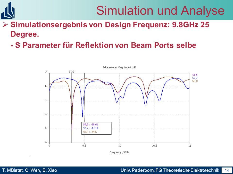 13 T. MBiatat, C. Wen, B. XiaoUniv. Paderborn, FG Theoretische Elektrotechnik 13 Simulation und Analyse Lösungskonzept - ändern die Design Frequenz vo