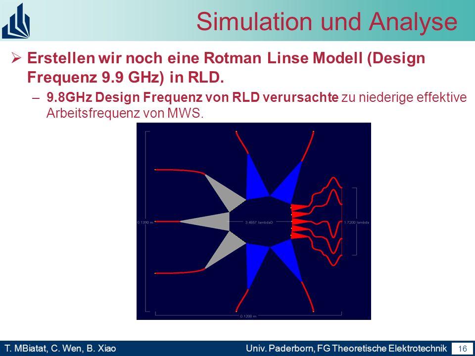 15 T. MBiatat, C. Wen, B. XiaoUniv. Paderborn, FG Theoretische Elektrotechnik 15 Simulation und Analyse - S Parameter für Transmission von Beam Ports