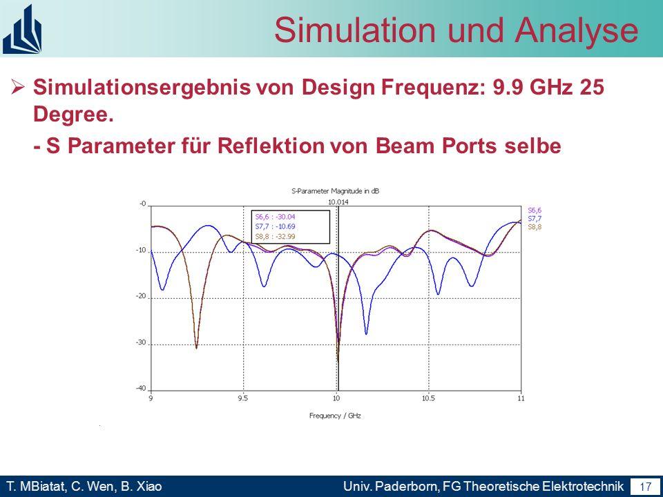 16 T. MBiatat, C. Wen, B. XiaoUniv. Paderborn, FG Theoretische Elektrotechnik 16 Simulation und Analyse Erstellen wir noch eine Rotman Linse Modell (D