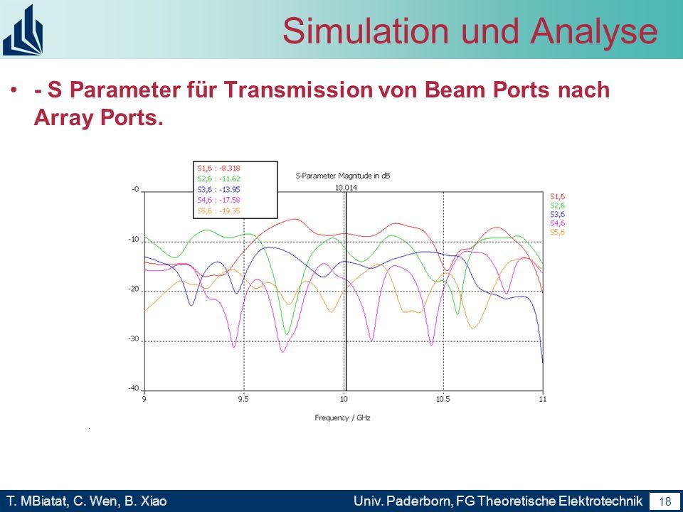 17 T. MBiatat, C. Wen, B. XiaoUniv. Paderborn, FG Theoretische Elektrotechnik 17 Simulation und Analyse Simulationsergebnis von Design Frequenz: 9.9 G
